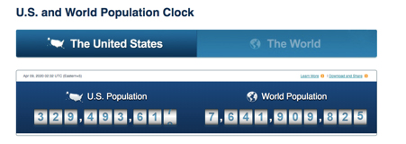 Screenshot of the World Population clock, 8th April 2020